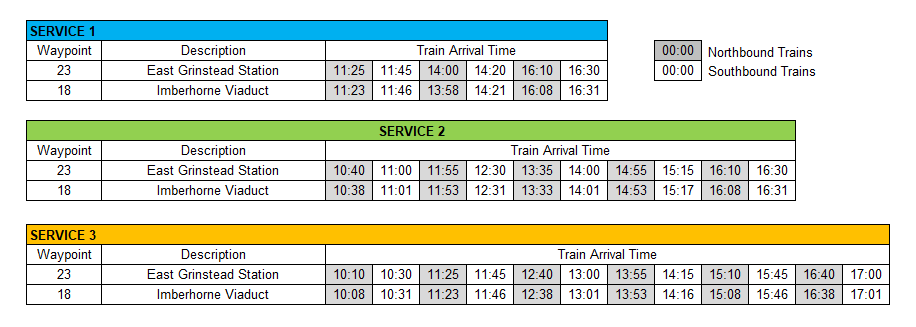 East Grinstead Walk Arrival Times