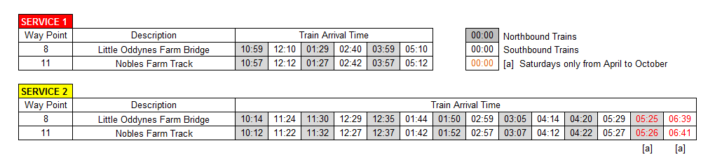 Horsted Keynes Village Walk Arrival Times