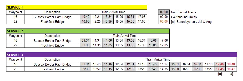 Scaynes Hill Walk Arrival Times