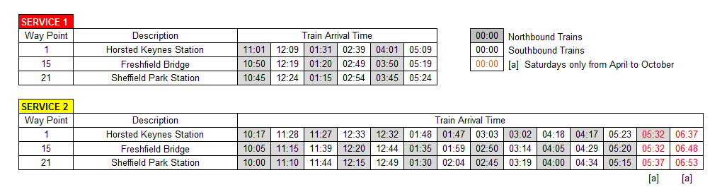 Sheffield Park Walk Arrival Times