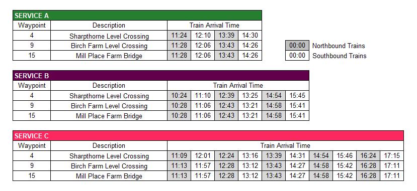 Gravetye Timetable