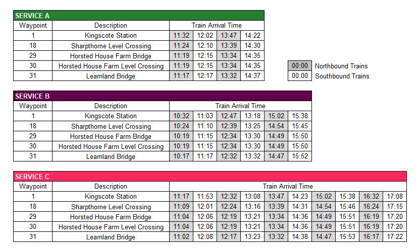 Kingscote South Timetable